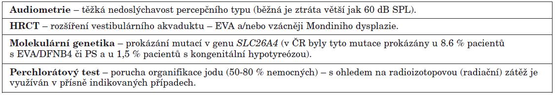 Diagnostická kritéria Pendredova syndromu, resp. EVA/DFNB4.