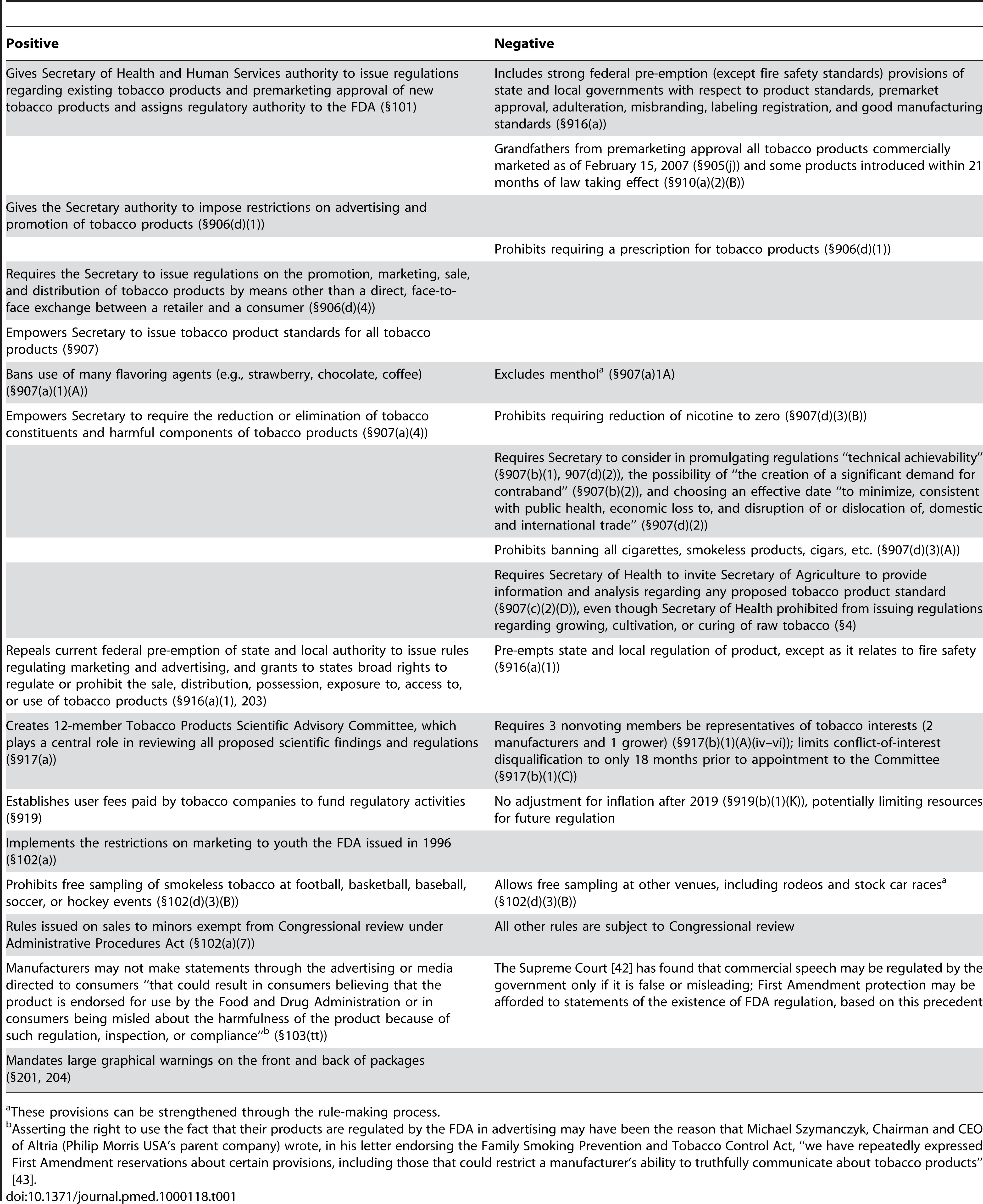 Major provisions of FDA law (S. 982, June 12, 2009).