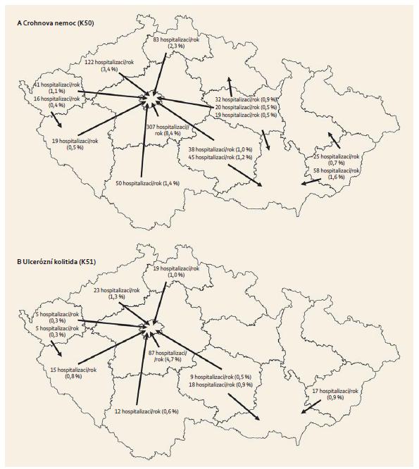 Migrace za hospitalizací mimo kraj bydliště. A. Migrace za hospitalizací s Crohnovou nemocí (K50), B. migrace za hospitalizací s ulcerózní kolitidou (K51). Uveden je průměrný roční počet hospitalizací pacientů s bydlištěm v daném kraji migrujících mimo kraj svého bydliště (znázorněno šipkou) a jejich podíl na celkovém počtu hospitalizací pro K50 a K51. Zobrazeny jsou pouze migrace do krajů, které představují hlavní směry migrace z daného kraje. Fig. 1. Migration for inpatient treatment outside the region of residence; A. Crohn's disease (K50), B. ulcerative colitis (K51). The arrows show the average number per year of hospitalizations of patients with residence in the given region migrating outside their region of residence and their share in the total number of hospitalizations for K50 or K51, resp. Only the main migration paths are shown.