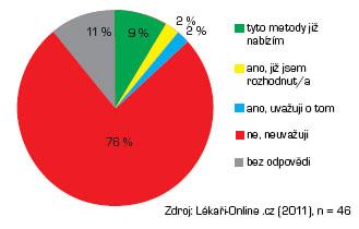 Téma roku 2011