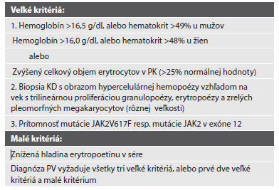 WHO diagnostické kritériá pravej polycytémie.
