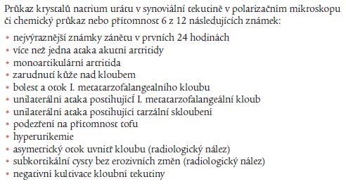 Diagnostická kritéria dny podle Wallace et al [26].