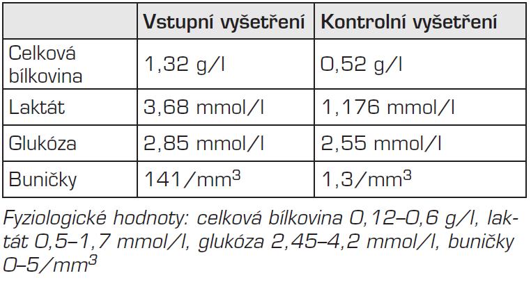 Výsledky vyšetření mozkomíšního moku.
