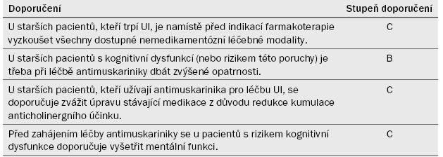 4.2.5.2.13 Další doporučení pro aplikaci antimuskarinik u starších pacientů