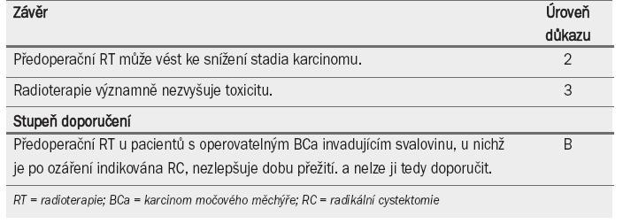 Předoperační radioterapie: závěry a doporučení.