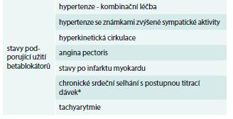 Indikace betablokátorů u KV chorob.