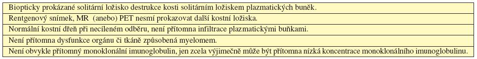 Tab. 5.3 Kritéria solitárního kostního plazmocytomu (International Myeloma Working Group, 2003).