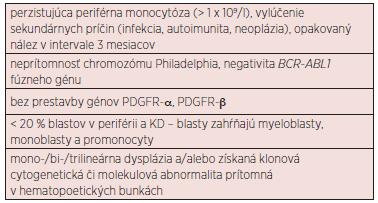 Diagnostické kritériá CMML (WHO 2008) (19).