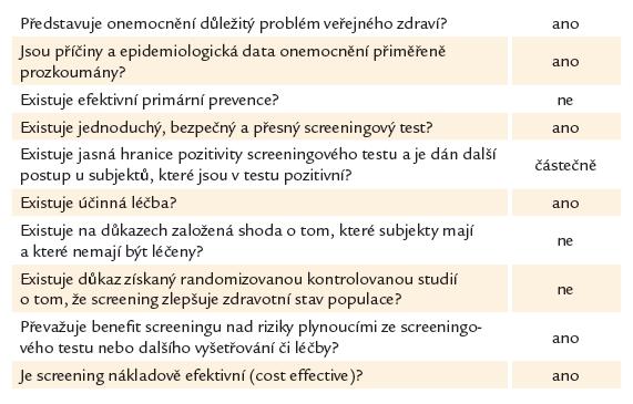 Tab. 9.1. Obecné podmínky pro zavedení univerzálního systematického screeningu, které jsou/nejsou splněny [37].