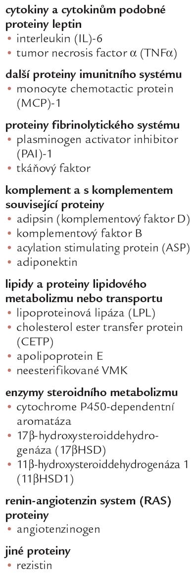 Příklady adipocyty secernovaných proteinů s endokrinními funkcemi; upraveno podle [40].