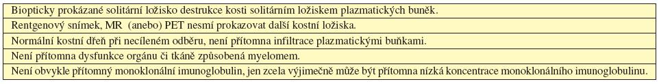 Kritéria solitárního kostního plazmocytomu (International Myeloma Working Group, 2003).