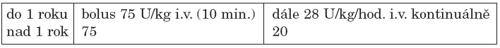 Standardní heparin.