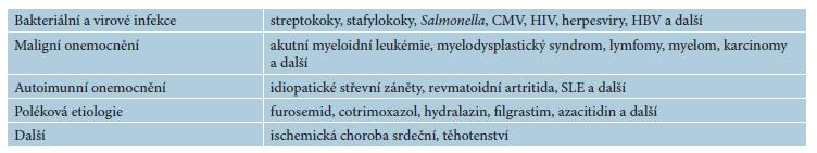Nejčastěji asociované stavy s diagnózou Sweetova syndromu