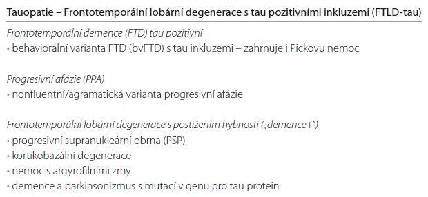 Klasifikace tauopatií.