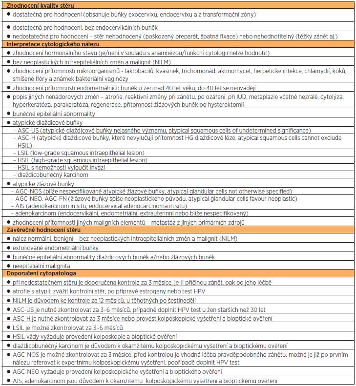 Hodnocení onkologické cytologie