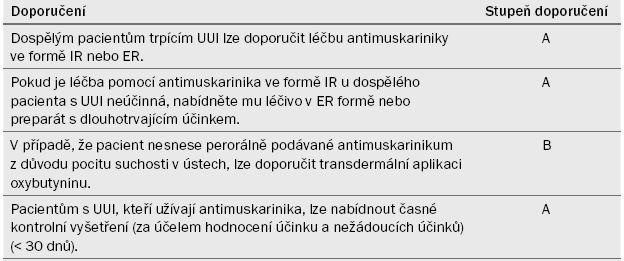 4.2.3.3 Doporučení pro léčbu antimuskariniky