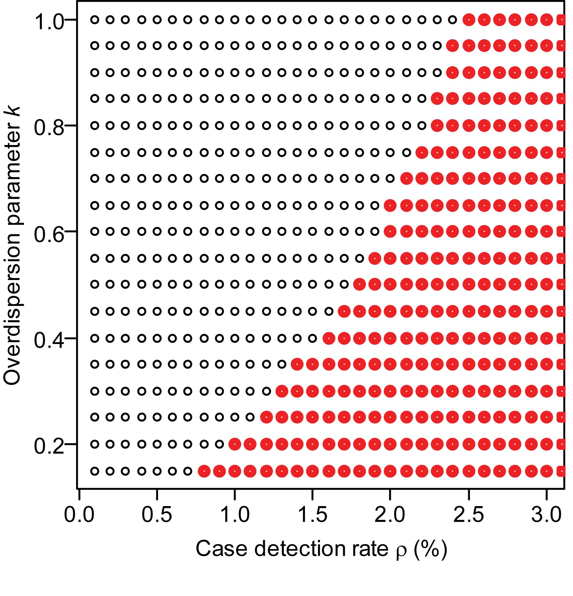 Is <i>R≥1</i> for H3N2v-M?