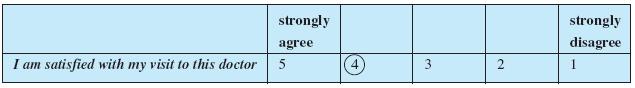Ukázka jednoho typu odpovídání v dotazníku IPQ