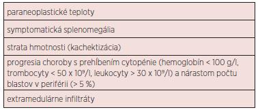 Indikácie pre zahájenie liečby CMML.
