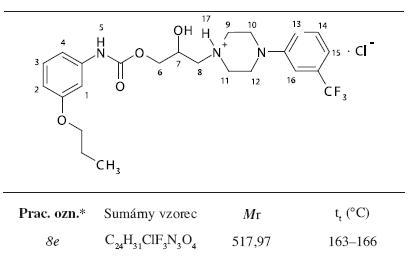 Základná charakteristika 4-(3-trifluórmetylfenyl)-1-[3-(3-propoxyfenylkarbamoyloxy)-2-hydroxypropyl]piperazíniumchloridu