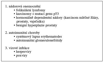 Onemocnění související s inhibicí apoptózy 30–32)