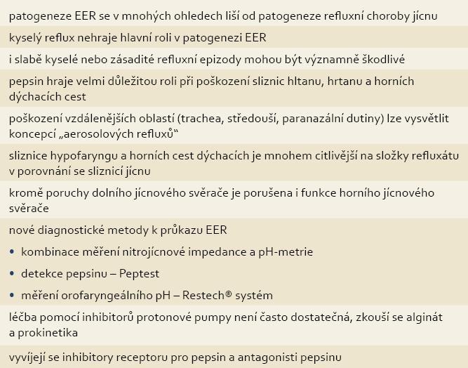 Nové poznatky o extraezofageálním refluxu (EER). Tab. 1. New knowledge about extraesophageal reflux (EER).