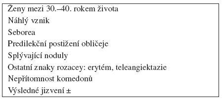 Základní znaky rosacea fulminans (14)