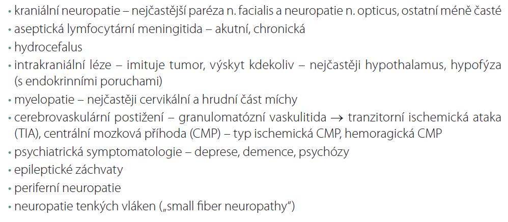 Typy postižení neurosarkoidózou a její symptomy (upraveno dle Agnihotri et al [7].