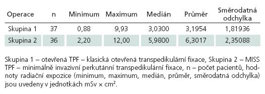 Výsledné hodnoty radiační expozice obou operačních technik.