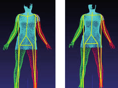 Fig. 5: The use of full body scanner in the progressive position of the participant.
