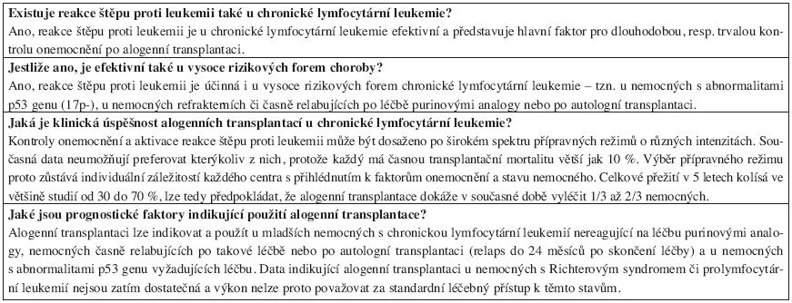 Otázky a závěry Pracovní skupiny pro chronickou lymfocytární leukemii Evropské organizace pro transplantace krvetvorných buněk (CLWP EBMT) – zpracováno dle Dregera a kol. (35).