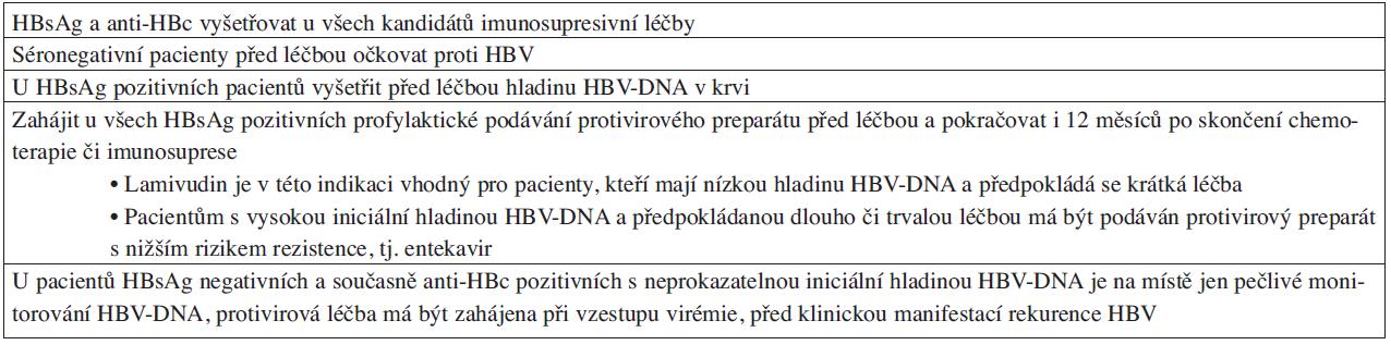 Doporučený postup vyšetření a profylaktické léčby HBV infekce u imunosuprimovaných nemocných.