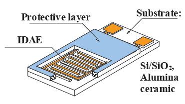 Fig. 2: Planar thin film IDAE microsensor.