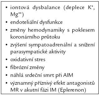 Proarytmogenní účinky aldosteronu.