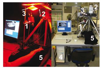 Fig. 1: PPGI setup: PPGI camera Pike 210B (1); alternative CCD camera (2); LED illumination panel (3); PC for control and analysis (4); arm rest (5).