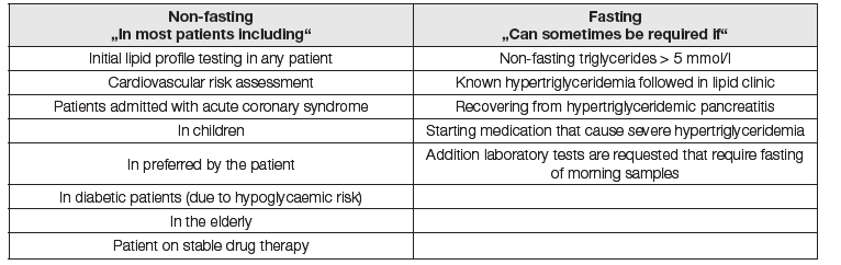 Examples of circumstances when fasting and non-fasting blood sampling for lipid measurement was used
