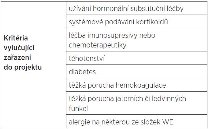 Kritéria vylučující zařazení do projektu