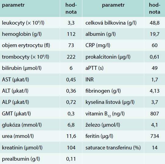 Vybrané laboratorní parametry