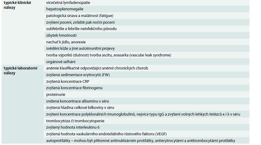 Typické klinické a laboratorní nálezy pro multicentrickou formu Castlemanovy nemoci
