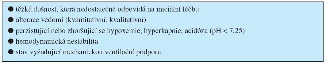 Indikace k přijetí pacienta na JIP