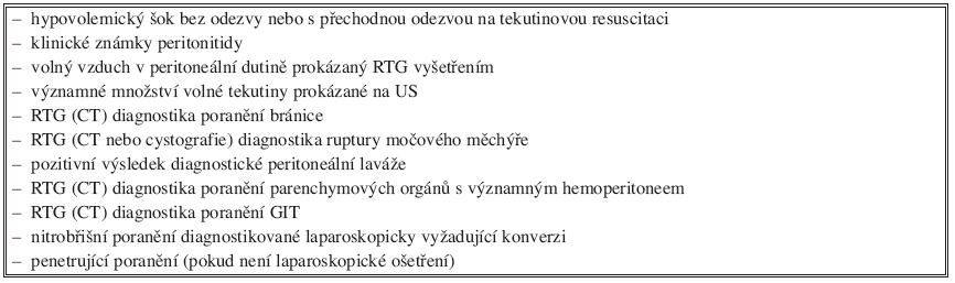 Indikace k neodkladné laparotomii (u tupého nebo penetrujícího poranění břicha)