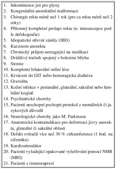 Kontraindikace SNS (Jarret 2004, Leroi 2009) Tab. 2. Contraindications of SNS (Jarret 2004, Leroi 2009)