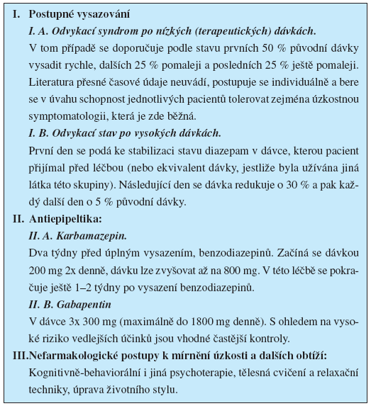 Karta 1. Léčba závislosti na benzodiazepinech.