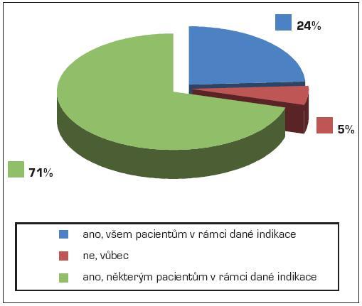 Obecné doporučení probiotik praktickými lékaři