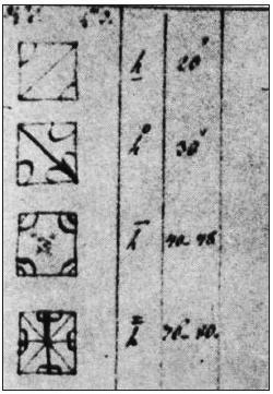 Purkyňovy kresby akustických pokusů – Chladniho obrazce – z pojednání, které zaslal Goethovi.