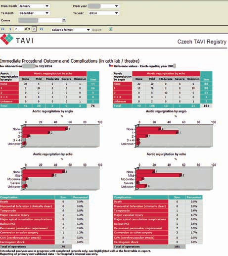 Hodnocení výkonu a komplikace I (ponecháno v původním jazyce)