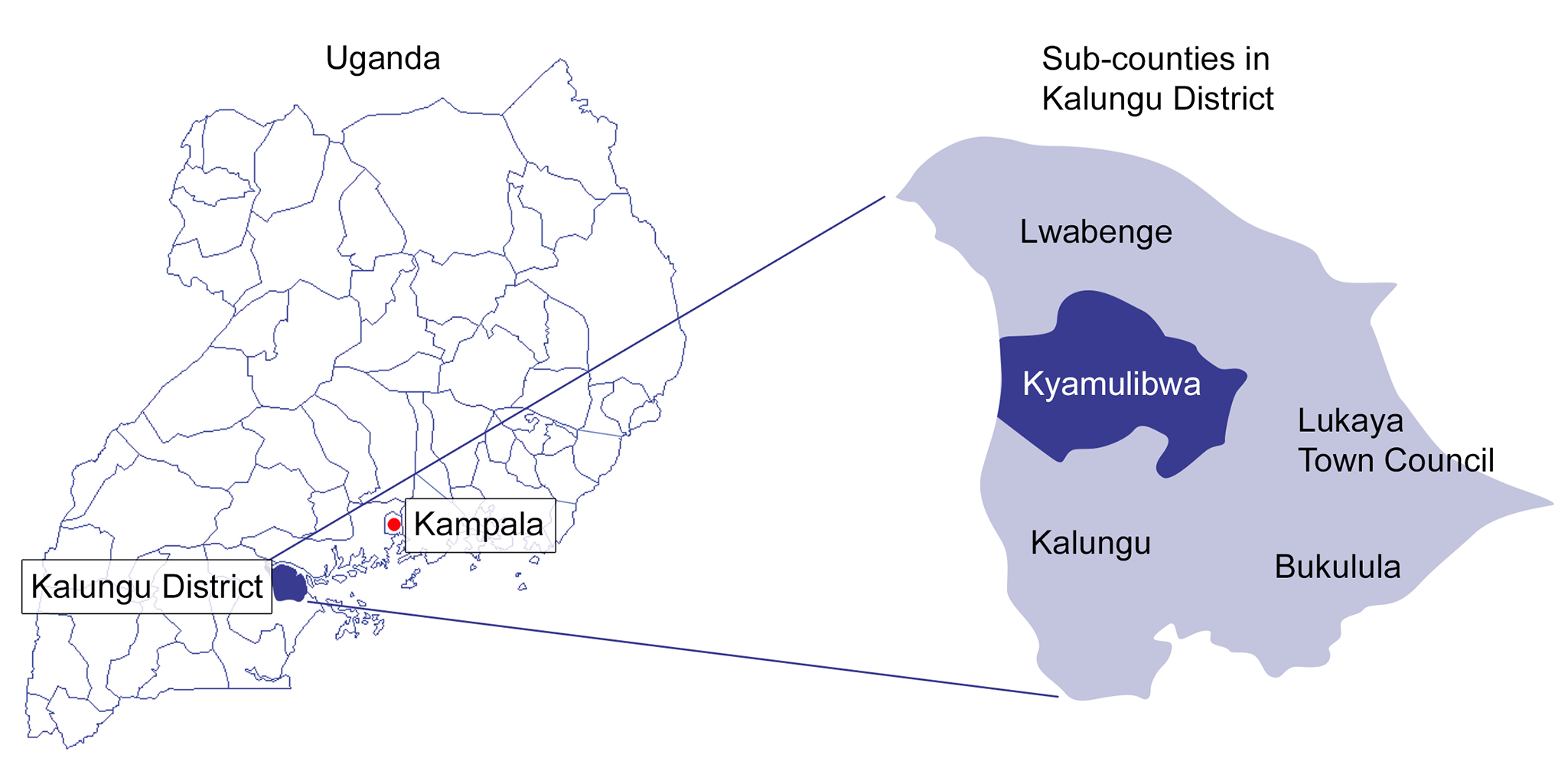 Map of districts within Uganda and sub-counties within Kalungu District.