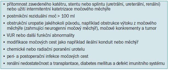 Faktory ukazující na potencionální výskyt komplikované infekce močových cest.