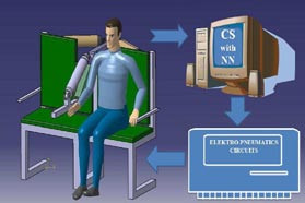 Fig. 3: Modern rehabilitation device, using artificial intelligence and unconventional drives