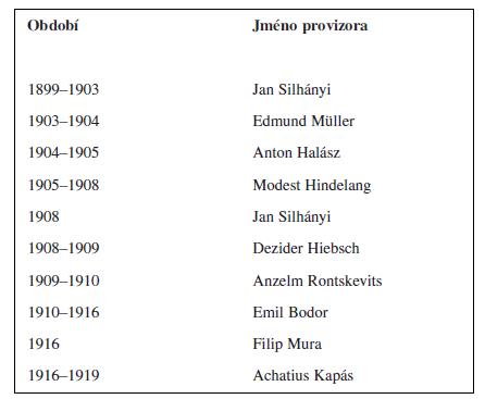Provizoři lékárny Milosrdných bratří v Bratislavě v letech 1899–1919 <sup>18)</sup>